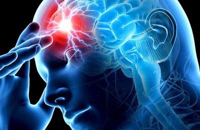 Вестибулярная мигрень: последствия и осложнения