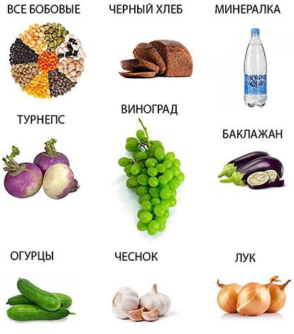 Газообразующие продукты питания