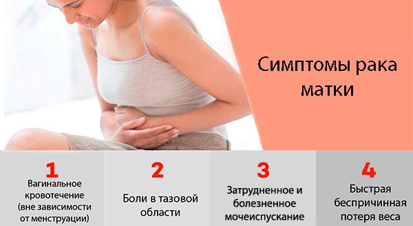 Рак матки