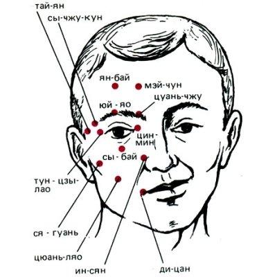 Иглоукалывание при неврите лицевого нерва: как проходит сеанс?