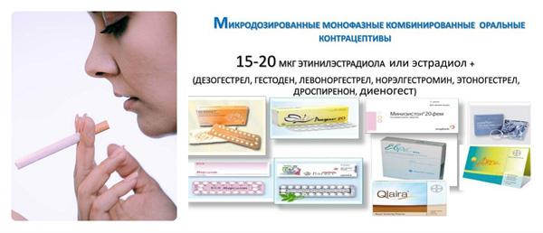 Микродозированные КОК