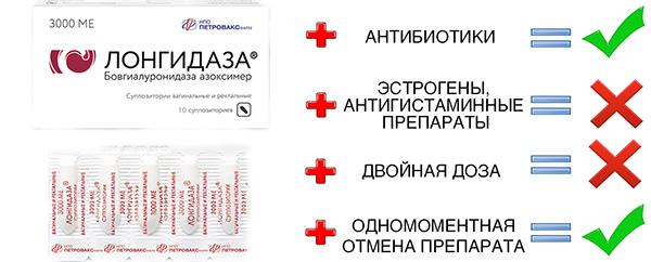 Правила приёма препарата Лонгидаза